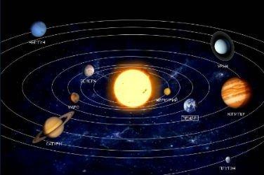солнечная система фото 3д