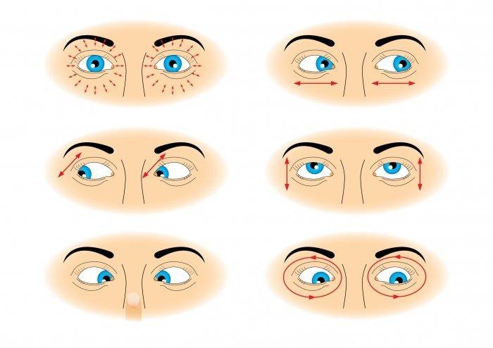 Упражнения для глаз схема