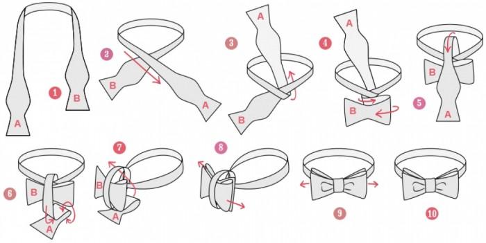 Как завязывать галстук-бабочку, схема