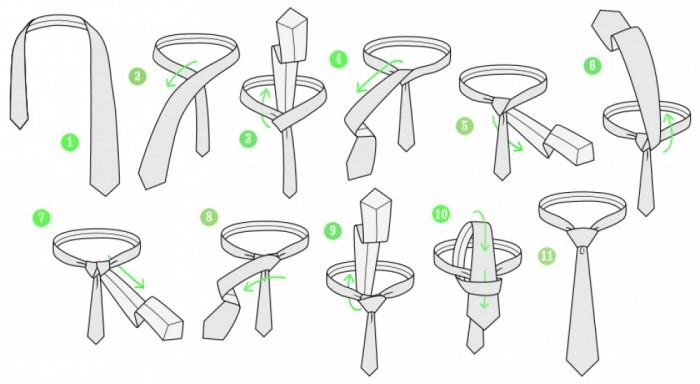 Классический узел для завязывания галстука, схема