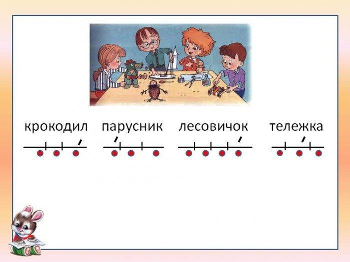 Рисованные детки и схема ударения в словах