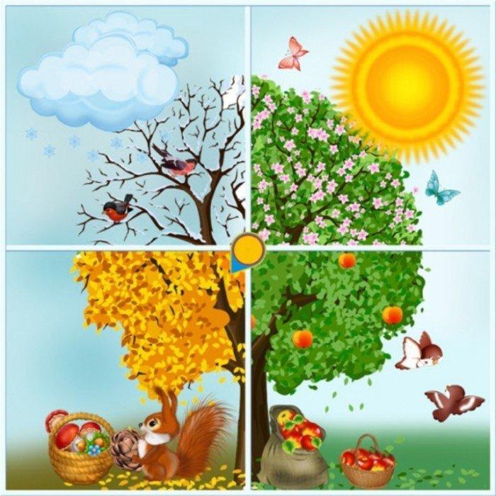 Времена года и погода в картинках