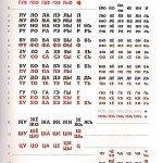 Таблица складов красного и чёрного цветов