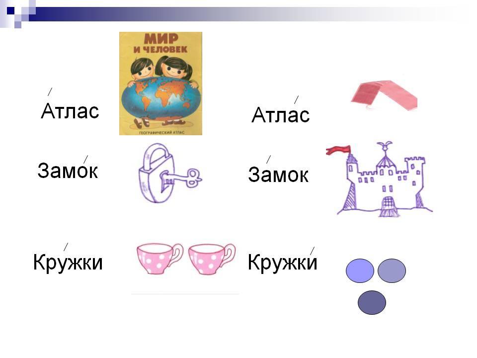 Правило постановки ударения в русском языке 1 класс