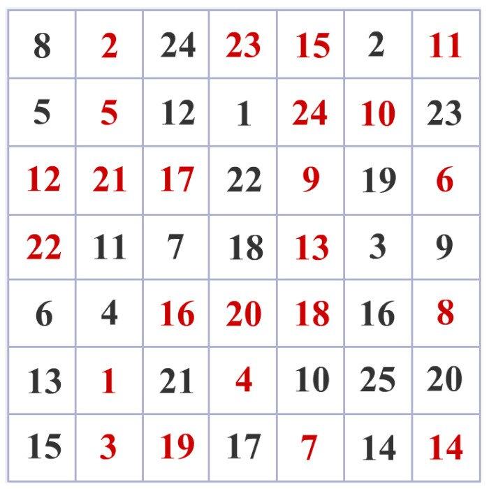 Красно-чёрная таблица Шульте