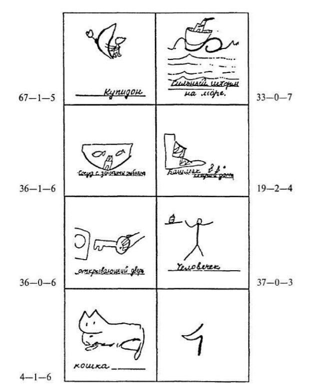 Пример начисления баллов за тест Торренса