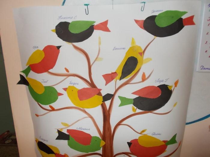 Рисунок птицы для аппликации