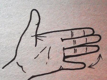 «Собака» из пальцев