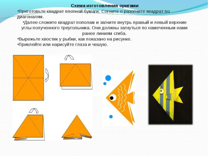 Урок оригами в 1 классе