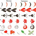 Узоры хохломы и бостовской росписи