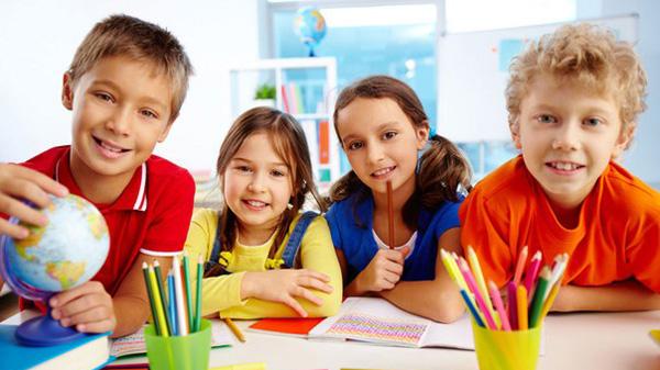 Методика «Какой я?» для школьников и младших школьников