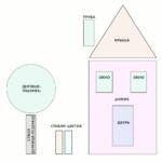 Чёткие геометрические фигуры с указанием названия части дома и окружающей обстановки