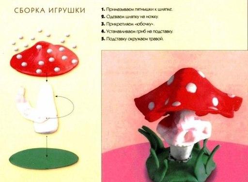 Сборка гриба-мухомора из заготовленных пластилиновых деталей