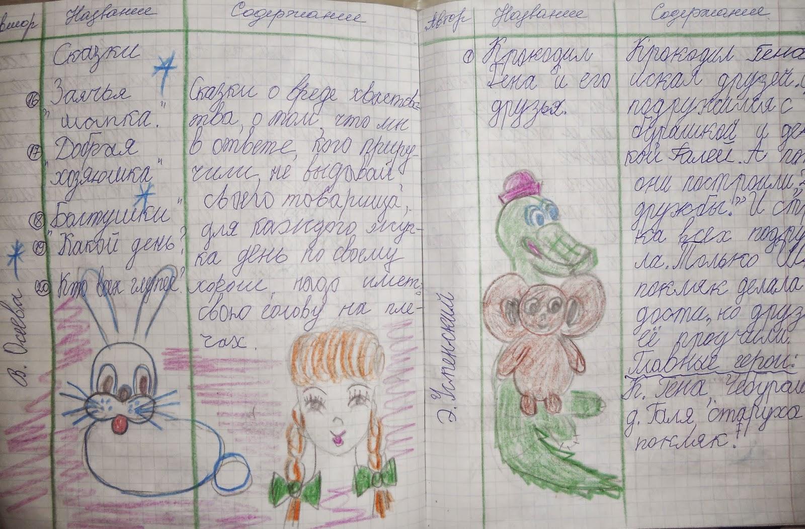 Гдз класс читателя дневник 4
