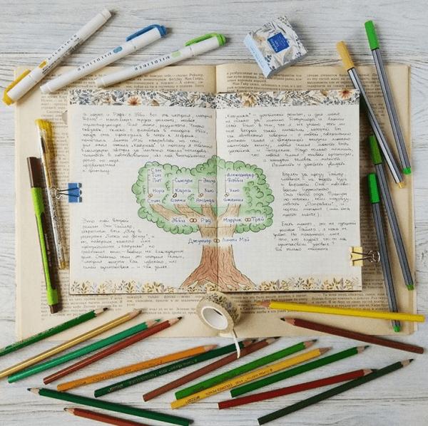 Читательский дневник старшего школьника