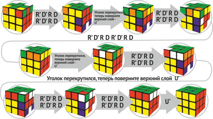 Сборка кубика Рубика 3 на 3