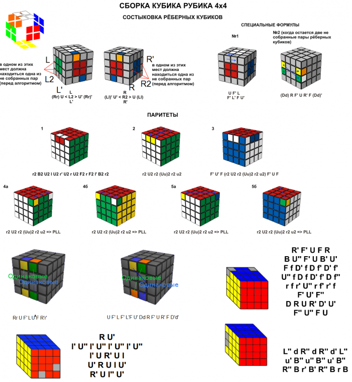 Сборка кубика Рубика 4x4